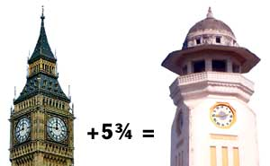 time of nepal