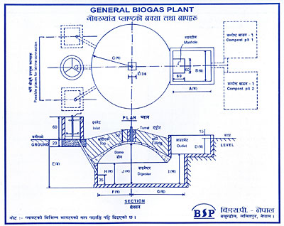 Biogas moves up - Nepali Times